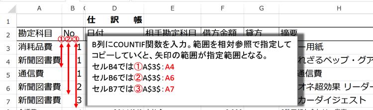 COUNTIF1