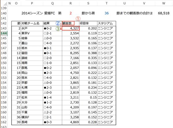 EHIME FC のコピー