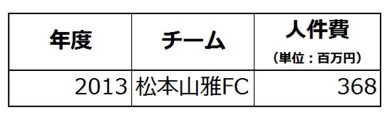 Yamaga