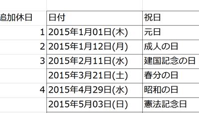スクリーンショット 2015 01 23 13 47 05