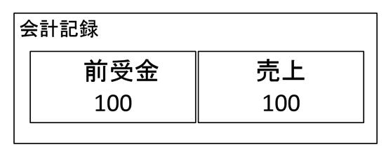 スクリーンショット 2015 02 10 13 08 31