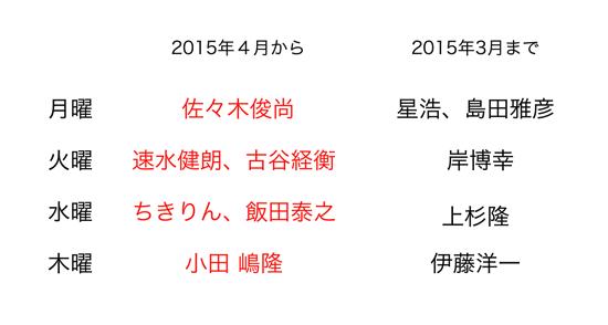 スクリーンショット 2015 03 30 23 48 23