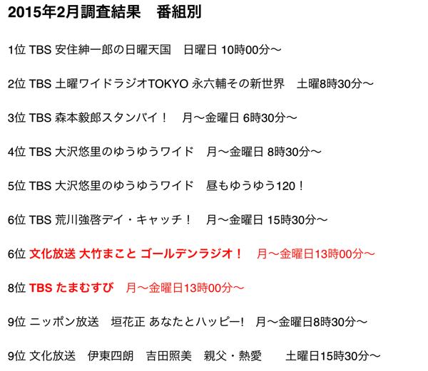 スクリーンショット 2015 04 19 23 20 39
