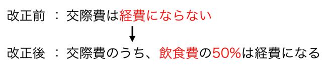 スクリーンショット 2015 04 10 22 02 43