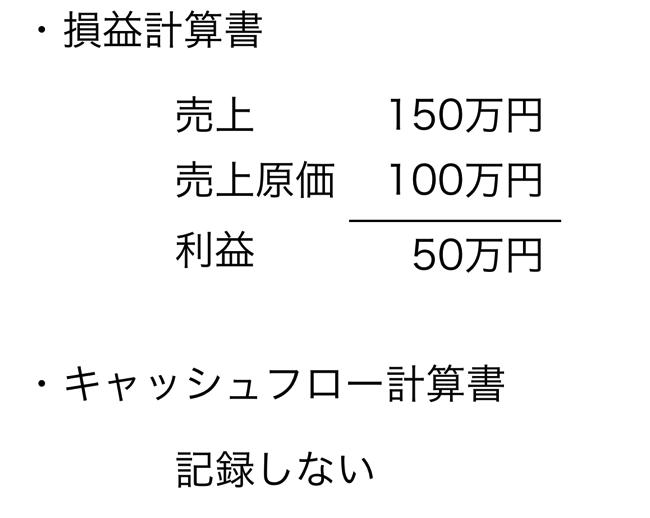 スクリーンショット 2015 04 15 10 46 48