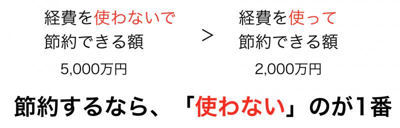 スクリーンショット 2015-04-11 0.26.48
