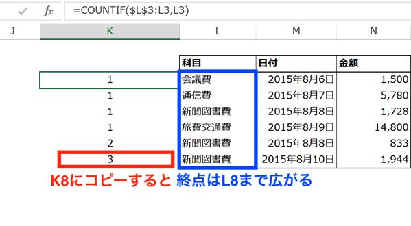 スクリーンショット 2015 08 06 21 33 16 のコピー 2