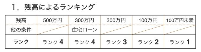 スクリーンショット 2015 10 01 12 09 46
