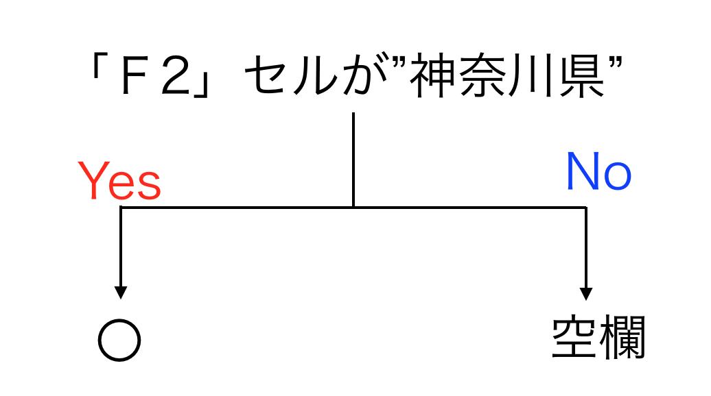 スクリーンショット 2016 02 17 10 58 54